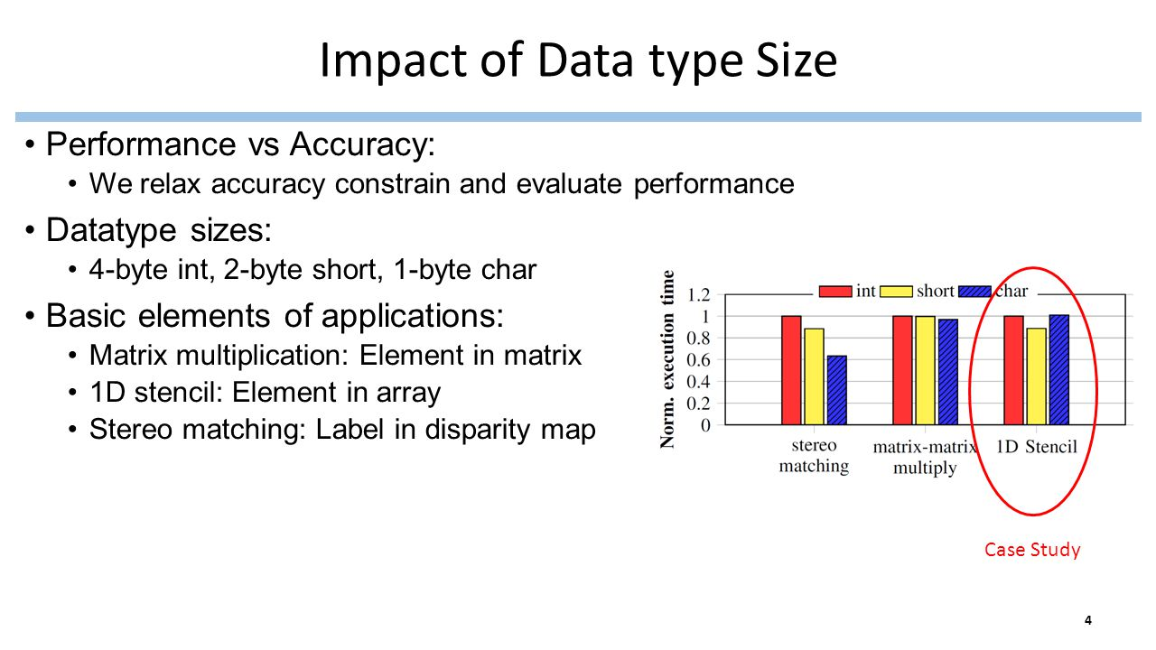 Impact of Data type Size Performance vs Accuracy: We relax accuracy constrain and evaluate performance Datatype sizes: 4-byte int, 2-byte short, 1-byte char Basic elements of applications: Matrix multiplication: Element in matrix 1D stencil: Element in array Stereo matching: Label in disparity map Case Study 4