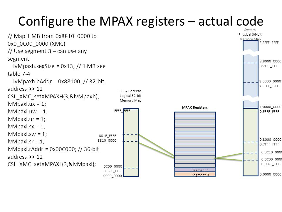 Configure the MPAX registers – actual code // Map 1 MB from 0x8810_0000 to 0x0_0C00_0000 (XMC) // Use segment 3 – can use any segment lvMpaxh.segSize = 0x13; // 1 MB see table 7-4 lvMpaxh.bAddr = 0x88100; // 32-bit address >> 12 CSL_XMC_setXMPAXH(3,&lvMpaxh); lvMpaxl.ux = 1; lvMpaxl.uw = 1; lvMpaxl.ur = 1; lvMpaxl.sx = 1; lvMpaxl.sw = 1; lvMpaxl.sr = 1; lvMpaxl.rAddr = 0x00C000; // 36-bit address >> 12 CSL_XMC_setXMPAXL(3,&lvMpaxl); FFFF_FFFF 881F_FFFF 8810_0000 0:8000_0000 0:7FFF_FFFF 1:0000_0000 0:FFFF_FFFF C66x CorePac Logical 32-bit Memory Map System Physical 36-bit Memory Map 0:0C00_0000 0:0BFF_FFFF 0:0000_0000 F:FFFF_FFFF 8:8000_0000 8:7FFF_FFFF 8:0000_0000 7:FFFF_FFFF 0C00_0000 0BFF_FFFF 0000_0000 Segment 1 Segment 0 MPAX Registers 0:0C10_0000
