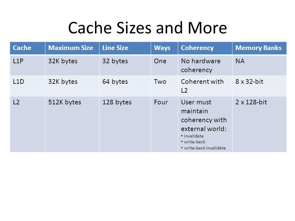 Cache Sizes and More CacheMaximum SizeLine SizeWaysCoherencyMemory Banks L1P32K bytes32 bytesOneNo hardware coherency NA L1D32K bytes64 bytesTwoCoherent with L2 8 x 32-bit L2512K bytes128 bytesFourUser must maintain coherency with external world: invalidate write-back write-back invalidate 2 x 128-bit