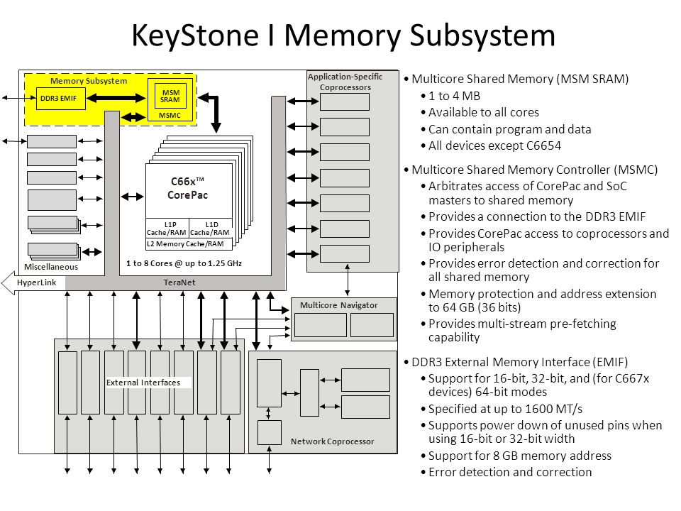 KeyStone I Memory Subsystem Multicore Shared Memory (MSM SRAM) 1 to 4 MB Available to all cores Can contain program and data All devices except C6654 Multicore Shared Memory Controller (MSMC) Arbitrates access of CorePac and SoC masters to shared memory Provides a connection to the DDR3 EMIF Provides CorePac access to coprocessors and IO peripherals Provides error detection and correction for all shared memory Memory protection and address extension to 64 GB (36 bits) Provides multi-stream pre-fetching capability DDR3 External Memory Interface (EMIF) Support for 16-bit, 32-bit, and (for C667x devices) 64-bit modes Specified at up to 1600 MT/s Supports power down of unused pins when using 16-bit or 32-bit width Support for 8 GB memory address Error detection and correction