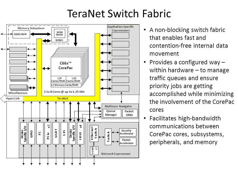 TeraNet Switch Fabric A non-blocking switch fabric that enables fast and contention-free internal data movement Provides a configured way – within har