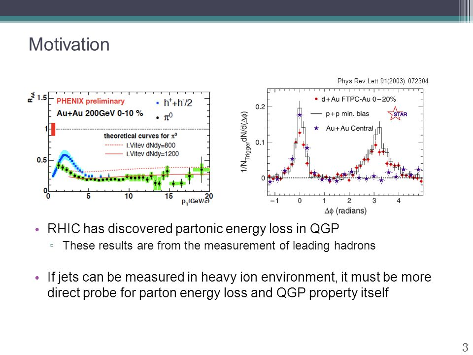 Motivation RHIC has discovered partonic energy loss in QGP ▫ These results are from the measurement of leading hadrons If jets can be measured in heavy ion environment, it must be more direct probe for parton energy loss and QGP property itself Phys.Rev.Lett.91(2003) 072304 3