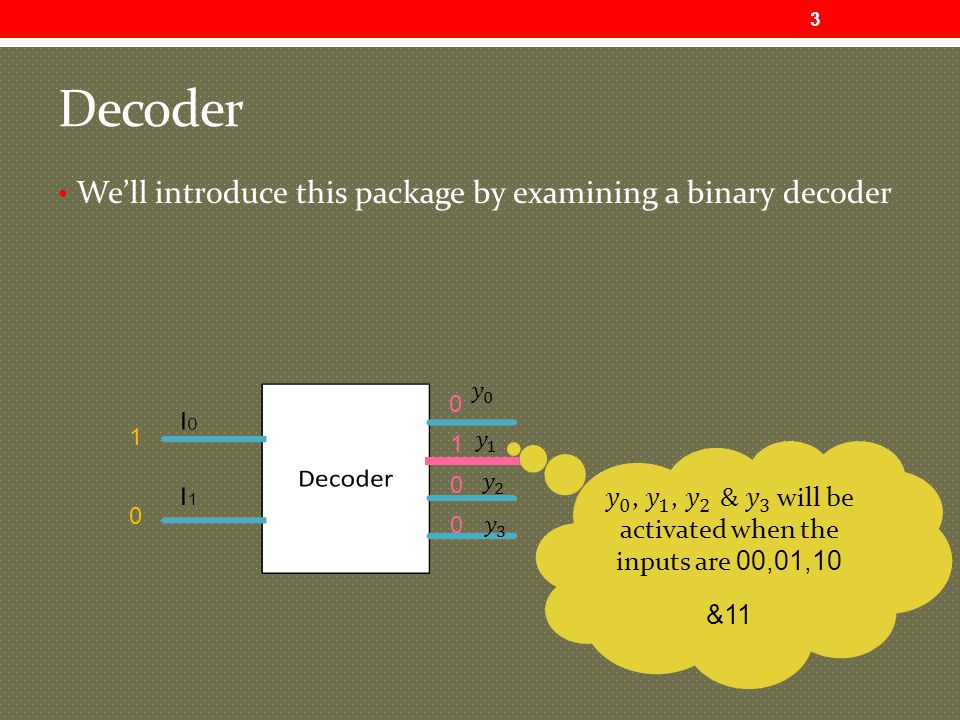 Decoder We'll introduce this package by examining a binary decoder 3 1 0 0 0 0 1