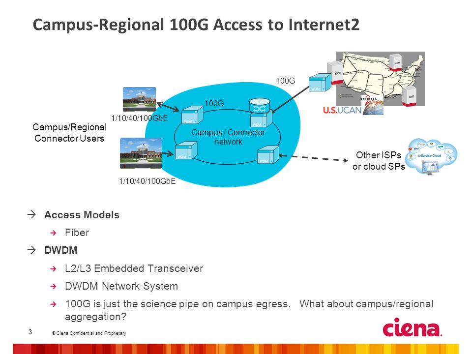 3 © Ciena Confidential and Proprietary Campus-Regional 100G Access to Internet2  Access Models Fiber  DWDM L2/L3 Embedded Transceiver DWDM Network System 100G is just the science pipe on campus egress.