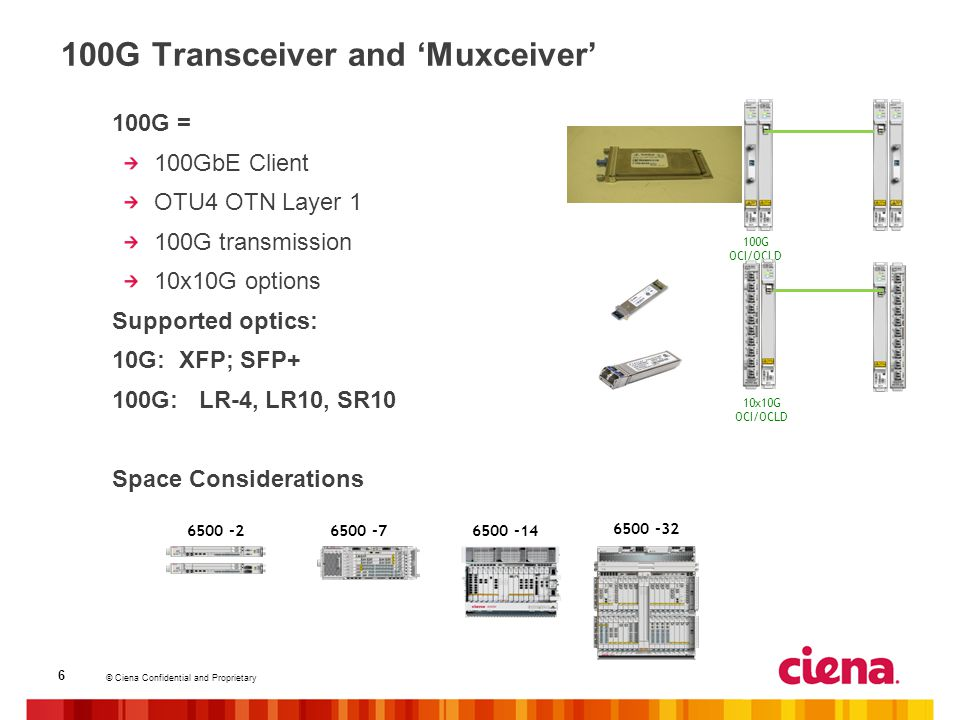 6 © Ciena Confidential and Proprietary 100G Transceiver and 'Muxceiver'  100G = 100GbE Client OTU4 OTN Layer 1 100G transmission 10x10G options  Sup