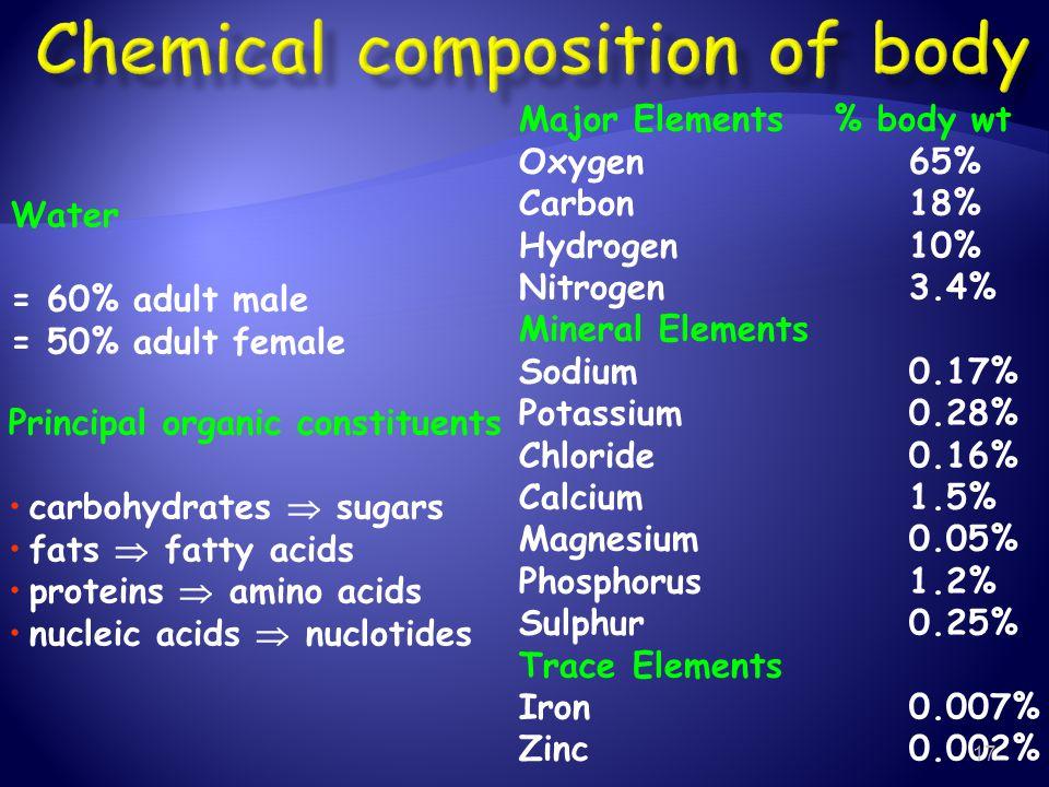 Major Elements% body wt Oxygen 65% Carbon 18% Hydrogen 10% Nitrogen 3.4% Mineral Elements Sodium 0.17% Potassium 0.28% Chloride 0.16% Calcium 1.5% Mag