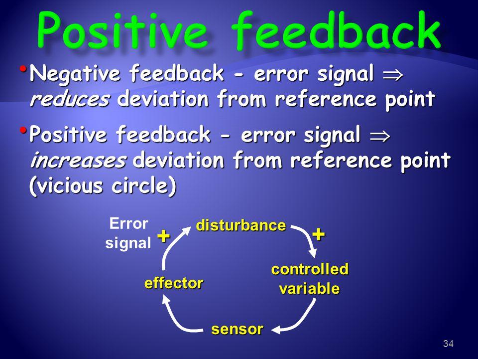Negative feedback - error signal  reduces deviation from reference point Negative feedback - error signal  reduces deviation from reference point Po