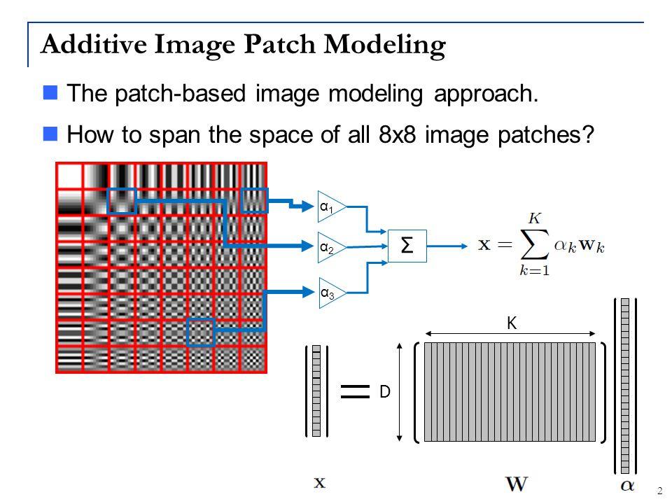 3 Additive Image Patch Modeling α1α1 Σ α2α2 α3α3 K D The patch-based image modeling approach.