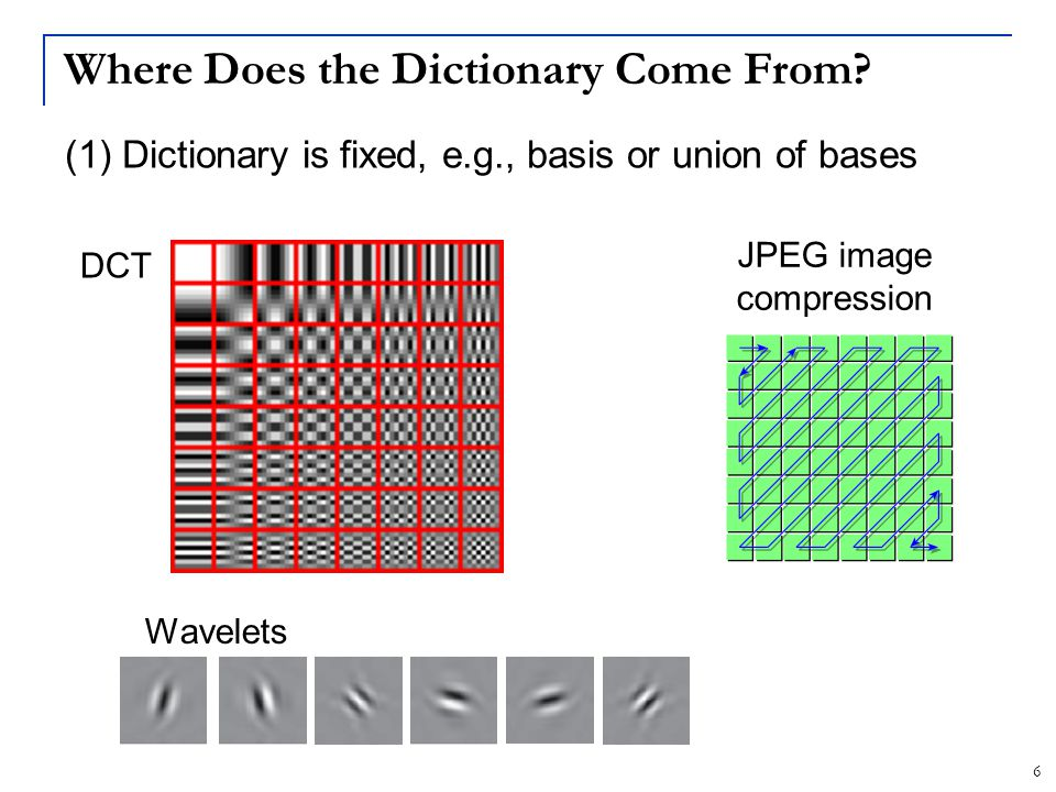 37 Transformation Aware Dictionaries How to span the space of all 8x8 image patches.