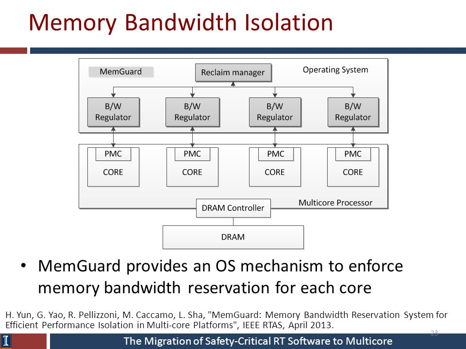 The Migration of Safety-Critical RT Software to Multicore Memory Bandwidth Isolation MemGuard provides an OS mechanism to enforce memory bandwidth res