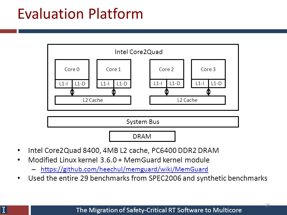 The Migration of Safety-Critical RT Software to Multicore Evaluation Platform Intel Core2Quad 8400, 4MB L2 cache, PC6400 DDR2 DRAM Modified Linux kernel MemGuard kernel module –     Used the entire 29 benchmarks from SPEC2006 and synthetic benchmarks 29 Core 0 L1-IL1-D L2 Cache Intel Core2Quad Core 1 L1-IL1-D Core 2 L1-IL1-D L2 Cache Core 3 L1-IL1-D System Bus DRAM