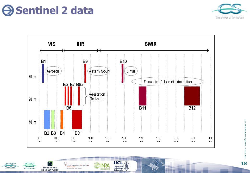 CS Communication & Systèmes – Charte 2012 18 Sentinel 2 data