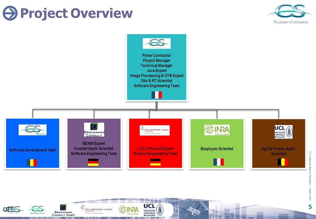 CS Communication & Systèmes – Charte 2012 5 Project Overview OTT