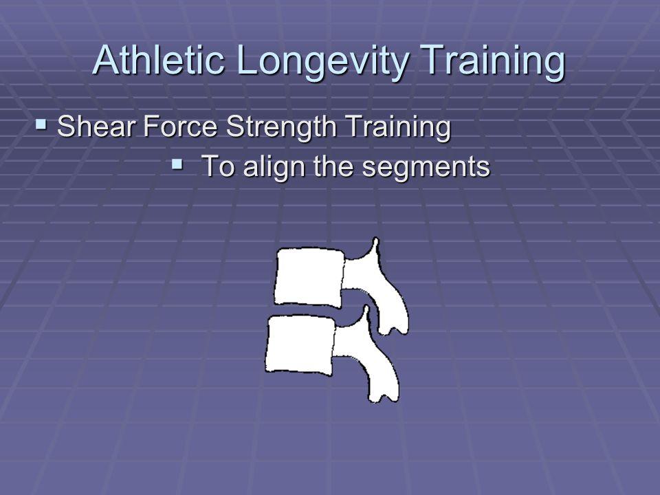 Athletic Longevity Training  Shear Force Strength Training  To align the segments