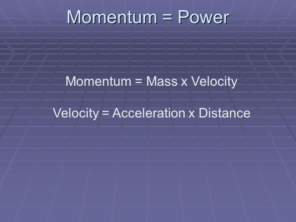 Momentum = Power Momentum = Mass x Velocity Velocity = Acceleration x Distance