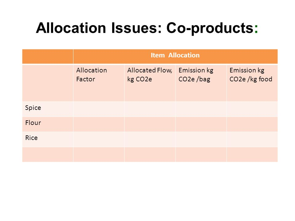 Allocation Issues: Co-products: Item Allocation Allocation Factor Allocated Flow, kg CO2e Emission kg CO2e /bag Emission kg CO2e /kg food Spice Flour Rice