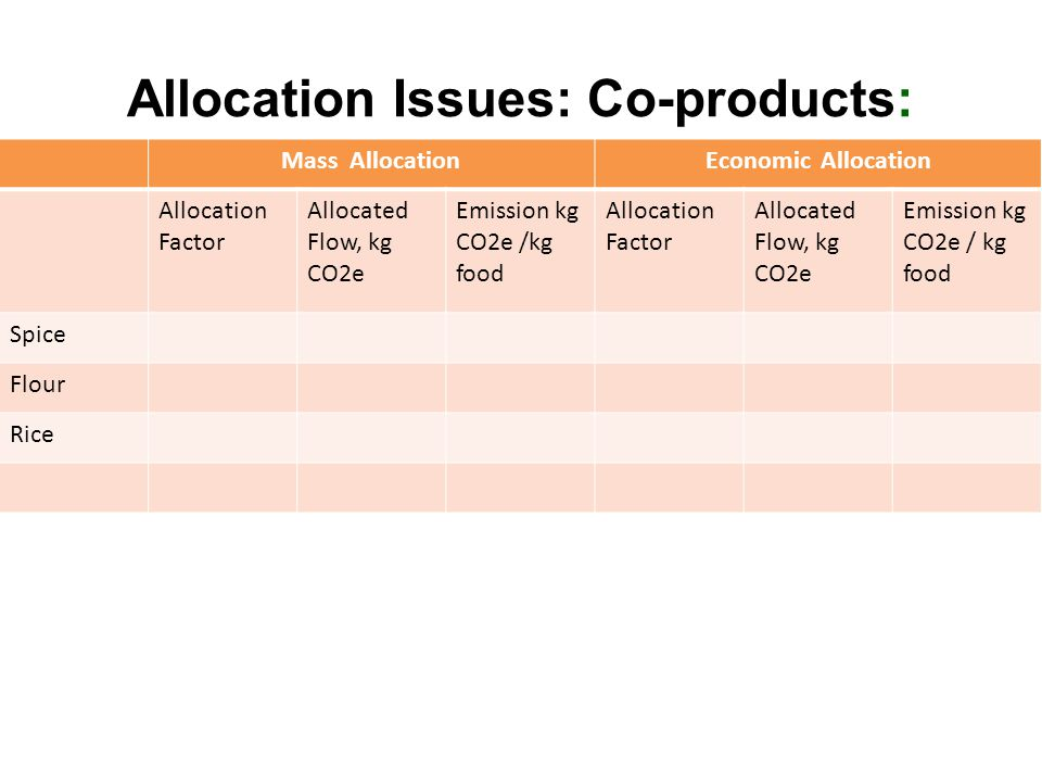 Allocation Issues: Co-products: Mass AllocationEconomic Allocation Allocation Factor Allocated Flow, kg CO2e Emission kg CO2e /kg food Allocation Factor Allocated Flow, kg CO2e Emission kg CO2e / kg food Spice Flour Rice