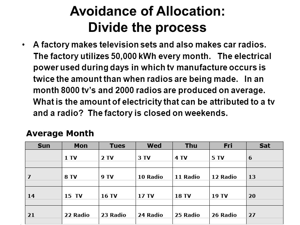 Avoidance of Allocation: Divide the process A factory makes television sets and also makes car radios.