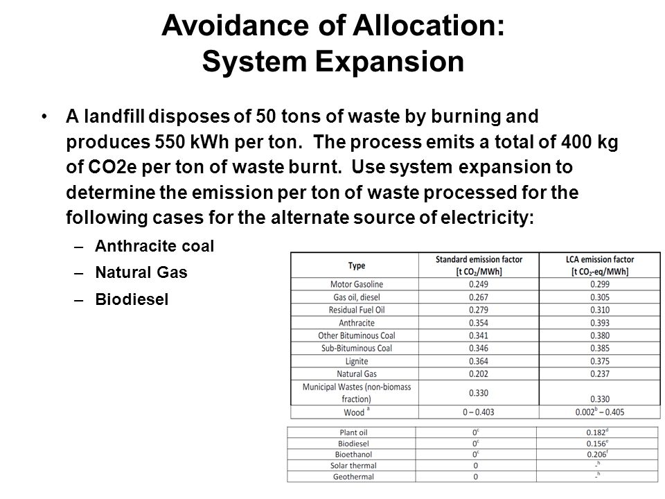 Summary Coproducts System expansion Divide the process Allocation –Item, physical quantity, other quantity Allocation factor Allocated emissions Recycling Shared operations Cut off Loss of quality Equal burdens 18