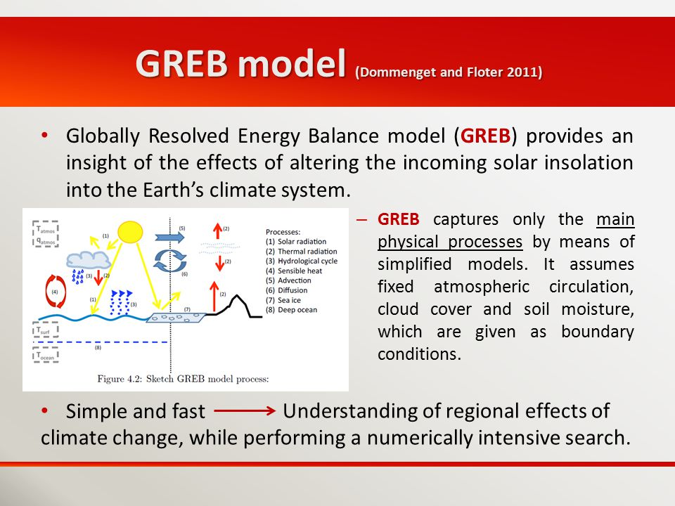 Understanding of regional effects of climate change, while performing a numerically intensive search. GREB model (Dommenget and Floter 2011) Globally