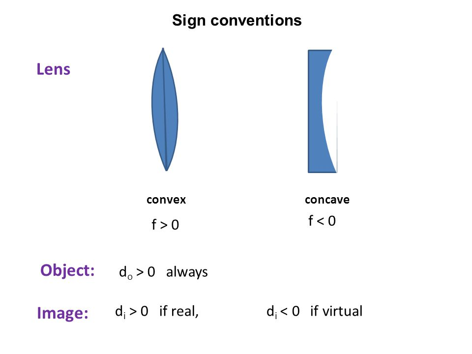 Sign conventions convexconcave Lens f > 0 f < 0 Object: Image: d o > 0 always d i > 0 if real, d i < 0 if virtual