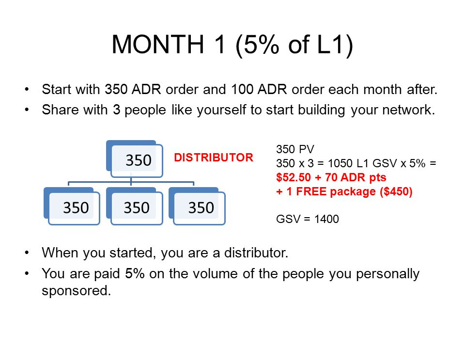 MONTH 1 (5% of L1) Start with 350 ADR order and 100 ADR order each month after. Share with 3 people like yourself to start building your network. When