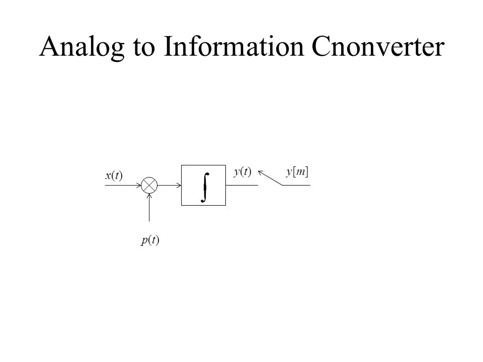 Analog to Information Cnonverter x(t)x(t) p(t)p(t) y(t)y(t)y[m]y[m]
