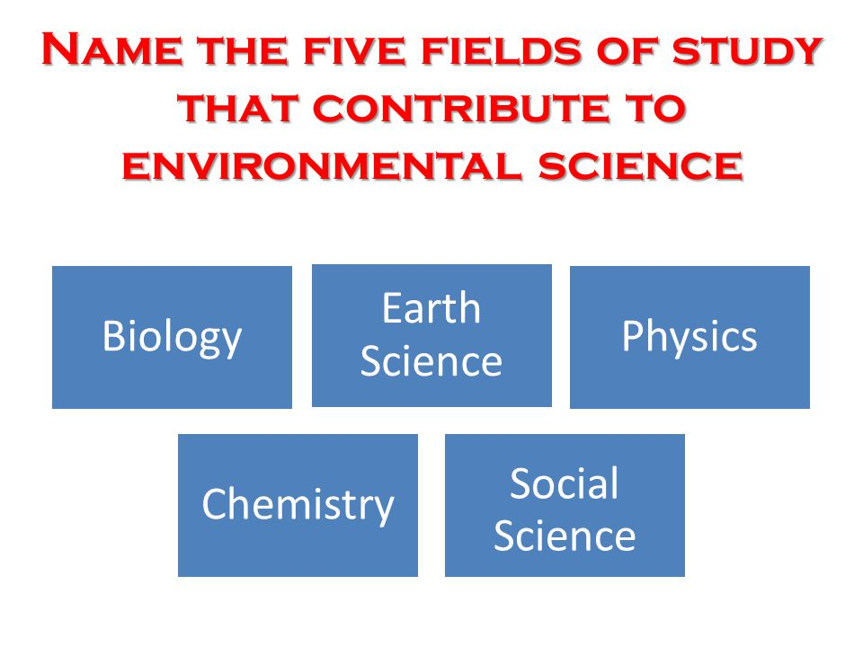 Goals of Environmental Science Understand and solve environmental problems Accomplished by studying interactions between humans and the environment 1.How we use natural resources 2.How our actions alter the environment