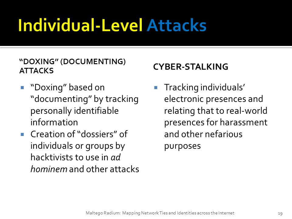 DOXING (DOCUMENTING) ATTACKS  Doxing based on documenting by tracking personally identifiable information  Creation of dossiers of individuals or groups by hacktivists to use in ad hominem and other attacks CYBER-STALKING  Tracking individuals' electronic presences and relating that to real-world presences for harassment and other nefarious purposes Maltego Radium: Mapping Network Ties and Identities across the Internet19