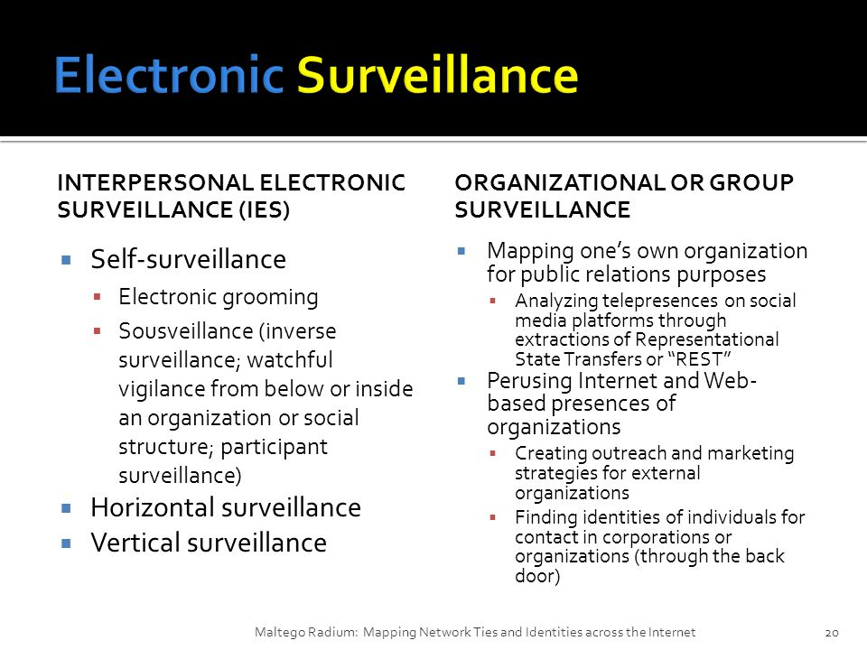 INTERPERSONAL ELECTRONIC SURVEILLANCE (IES)  Self-surveillance  Electronic grooming  Sousveillance (inverse surveillance; watchful vigilance from below or inside an organization or social structure; participant surveillance)  Horizontal surveillance  Vertical surveillance ORGANIZATIONAL OR GROUP SURVEILLANCE  Mapping one's own organization for public relations purposes  Analyzing telepresences on social media platforms through extractions of Representational State Transfers or REST  Perusing Internet and Web- based presences of organizations  Creating outreach and marketing strategies for external organizations  Finding identities of individuals for contact in corporations or organizations (through the back door) Maltego Radium: Mapping Network Ties and Identities across the Internet20
