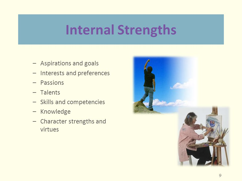External Strengths & Resources – Family support – Social support, friends – Community resources – Home resources –Opportunities for participation and contribution (inclusive communities) –High expectations and positive attitudes 10