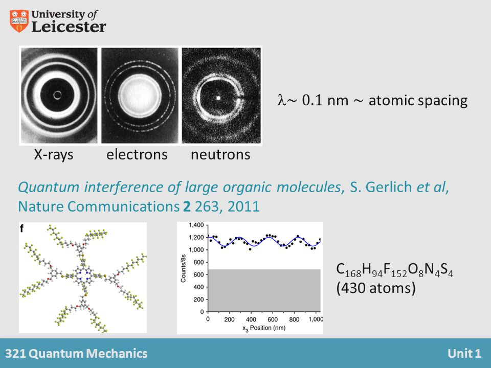 321 Quantum MechanicsUnit 1 C 168 H 94 F 152 O 8 N 4 S 4 (430 atoms) Quantum interference of large organic molecules, S.