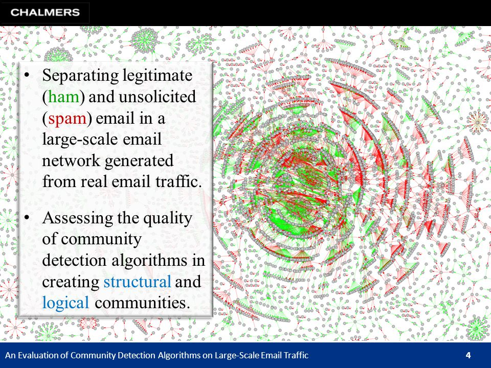 An Evaluation of Community Detection Algorithms on Large-Scale Email Traffic 4 Separating legitimate (ham) and unsolicited (spam) email in a large-scale email network generated from real email traffic.