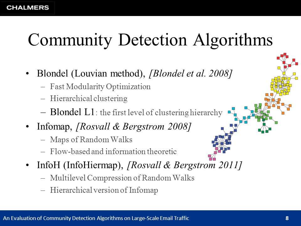 An Evaluation of Community Detection Algorithms on Large-Scale Email Traffic 8 Blondel (Louvian method), [Blondel et al.