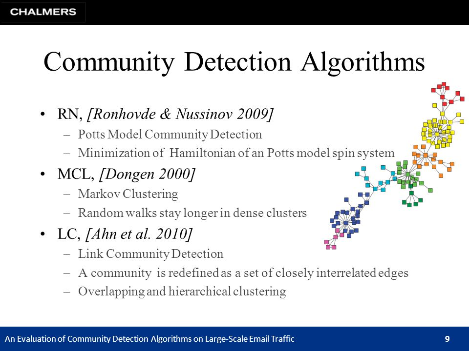 An Evaluation of Community Detection Algorithms on Large-Scale Email Traffic 9 RN, [Ronhovde & Nussinov 2009] –Potts Model Community Detection –Minimization of Hamiltonian of an Potts model spin system MCL, [Dongen 2000] –Markov Clustering –Random walks stay longer in dense clusters LC, [Ahn et al.