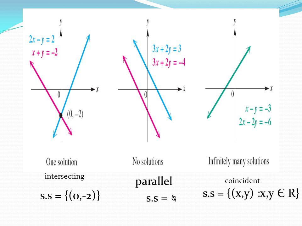 parallel coincident s.s = {(0,-2)} s.s = ⍉ s.s = {(x,y) :x,y Є R} intersecting