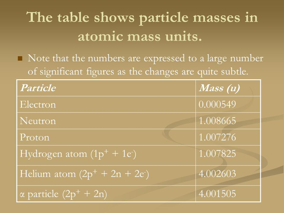 The table shows particle masses in atomic mass units. Note that the numbers are expressed to a large number of significant figures as the changes are