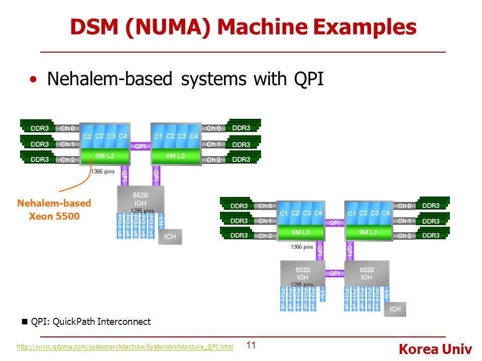 Korea Univ DSM (NUMA) Machine Examples Nehalem-based systems with QPI 11 http://www.qdpma.com/systemarchitecture/SystemArchitecture_QPI.html Nehalem-b