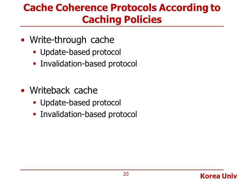 Korea Univ Cache Coherence Protocols According to Caching Policies Write-through cache  Update-based protocol  Invalidation-based protocol Writeback