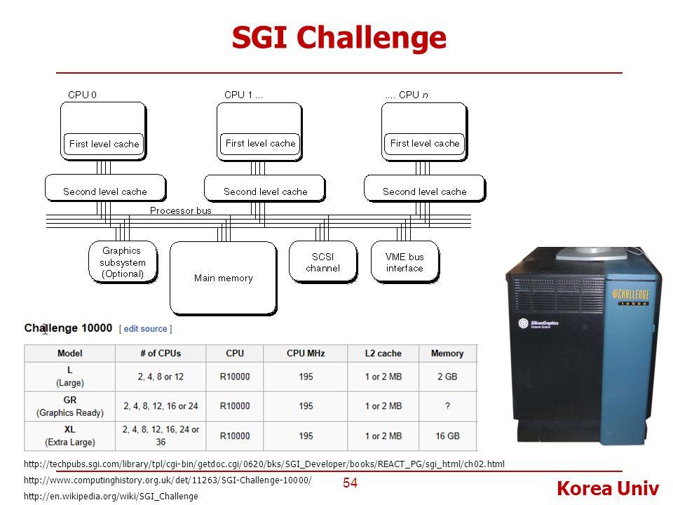 Korea Univ SGI Challenge 54 http://techpubs.sgi.com/library/tpl/cgi-bin/getdoc.cgi/0620/bks/SGI_Developer/books/REACT_PG/sgi_html/ch02.html http://www