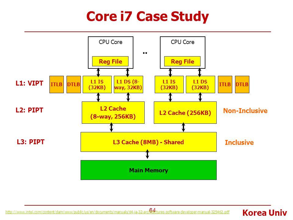 Korea Univ Core i7 Case Study 64 L2 Cache (8-way, 256KB) CPU Core Reg File L1 I$ (32KB) L1 D$ (8- way, 32KB) L3 Cache (8MB) - Shared L2 Cache (256KB)
