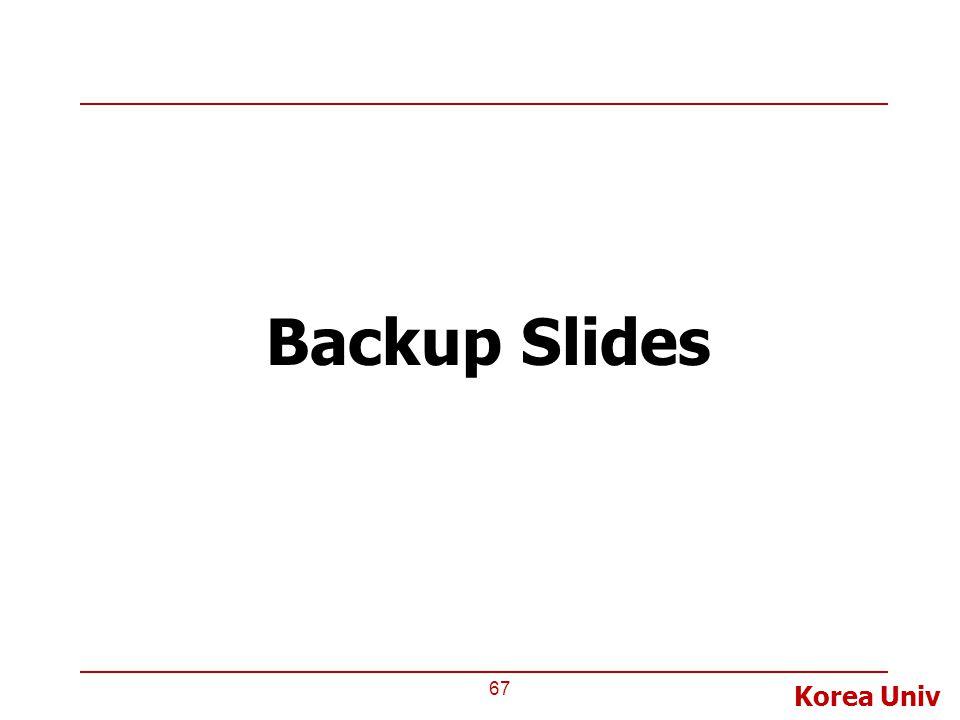 Korea Univ Backup Slides 67