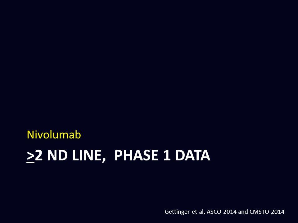 >2 ND LINE, PHASE 1 DATA Nivolumab Gettinger et al, ASCO 2014 and CMSTO 2014