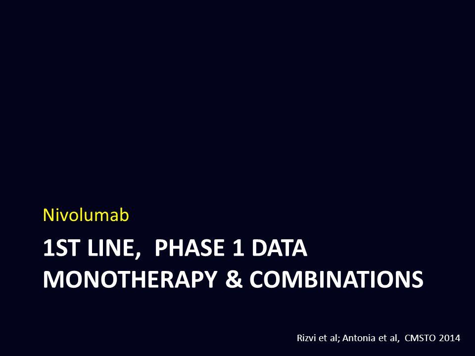 1ST LINE, PHASE 1 DATA MONOTHERAPY & COMBINATIONS Nivolumab Rizvi et al; Antonia et al, CMSTO 2014