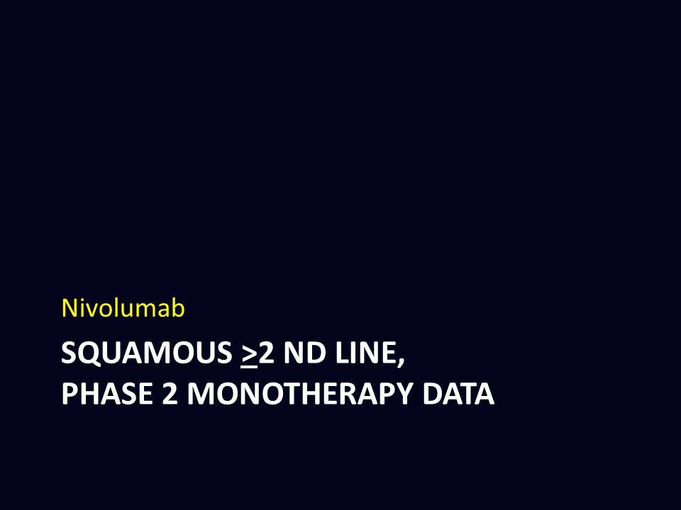 SQUAMOUS >2 ND LINE, PHASE 2 MONOTHERAPY DATA Nivolumab