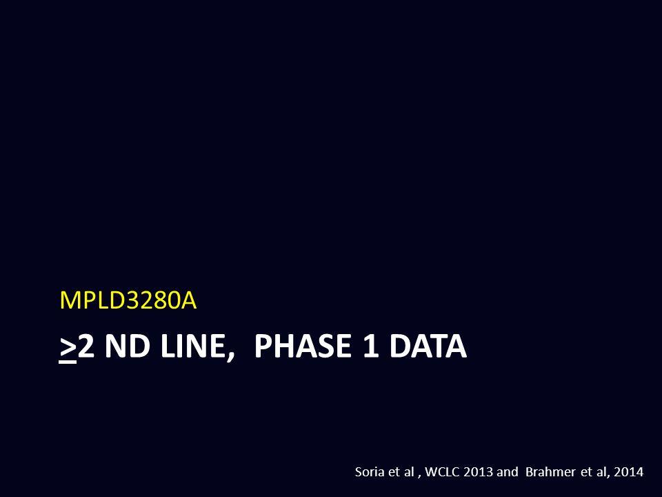 >2 ND LINE, PHASE 1 DATA MPLD3280A Soria et al, WCLC 2013 and Brahmer et al, 2014