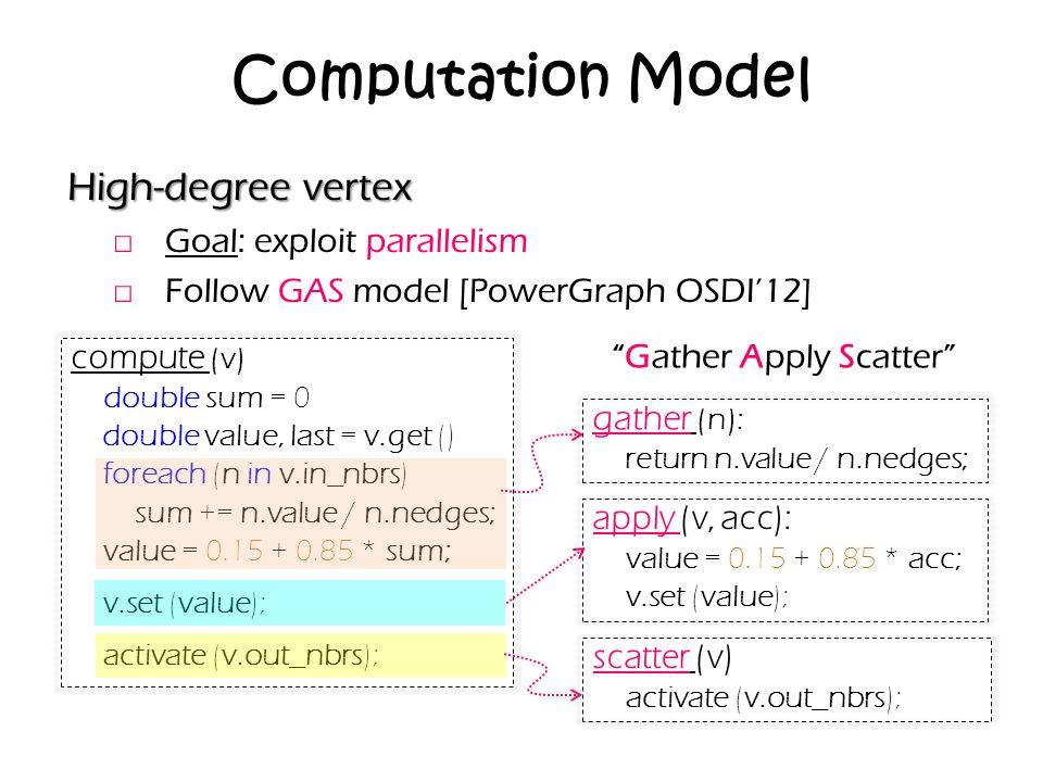 "Computation Model High-degree vertex □ Goal: exploit parallelism □ Follow GAS model [PowerGraph OSDI'12] ""Gather Apply Scatter"" compute (v) double sum"