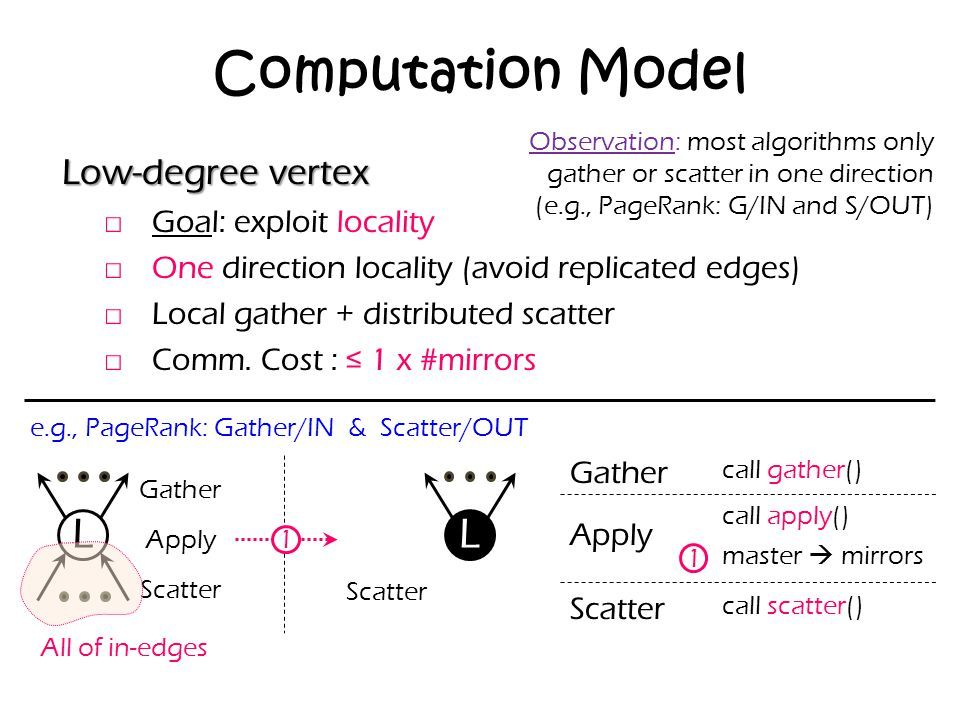 Computation Model Low-degree vertex □ Goal: exploit locality □ One direction locality (avoid replicated edges) □ Local gather + distributed scatter □