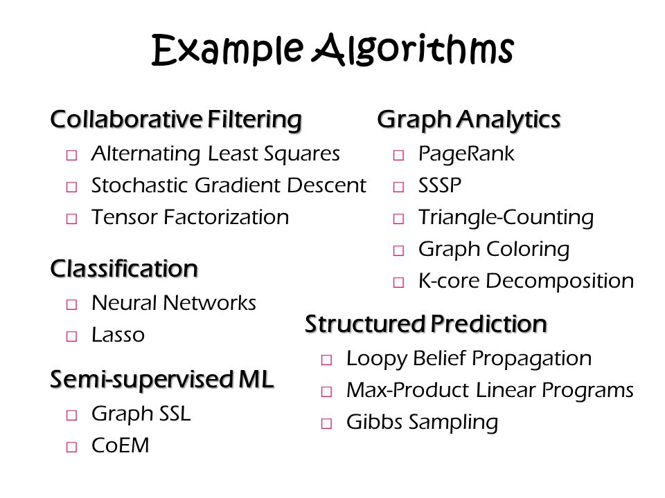 Example Algorithms Collaborative Filtering □ Alternating Least Squares □ Stochastic Gradient Descent □ Tensor Factorization Structured Prediction □ Lo