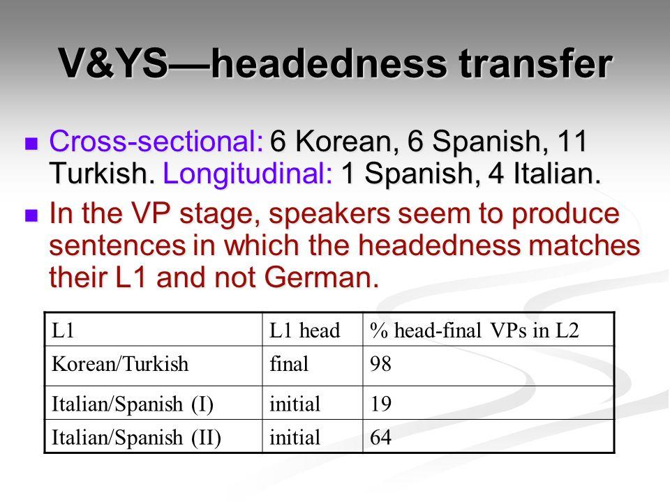 V&YS—headedness transfer Cross-sectional: 6 Korean, 6 Spanish, 11 Turkish. Longitudinal: 1 Spanish, 4 Italian. Cross-sectional: 6 Korean, 6 Spanish, 1